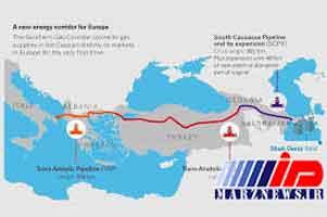 کریدور گازی تاناپ در ترکیه افتتاح شد