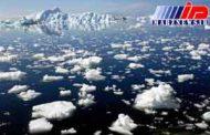تدابیر روسیه برای مقابله با تغییرات اقلیمی