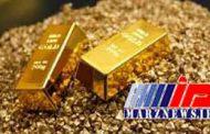کاهش قیمت طلا به علت بحران مالی ترکیه