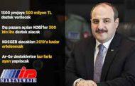 دولت ترکیه بسته حمایتی از صنعتگران داخلی ارائه کرد