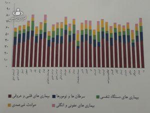 آخرین آمار تولد و مرگ در کشور کمسن و سالترین پدران و مادران ایرانی