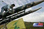 نگرانی عربستان و امارات از قدرت گرفتن حزبالله در عراق
